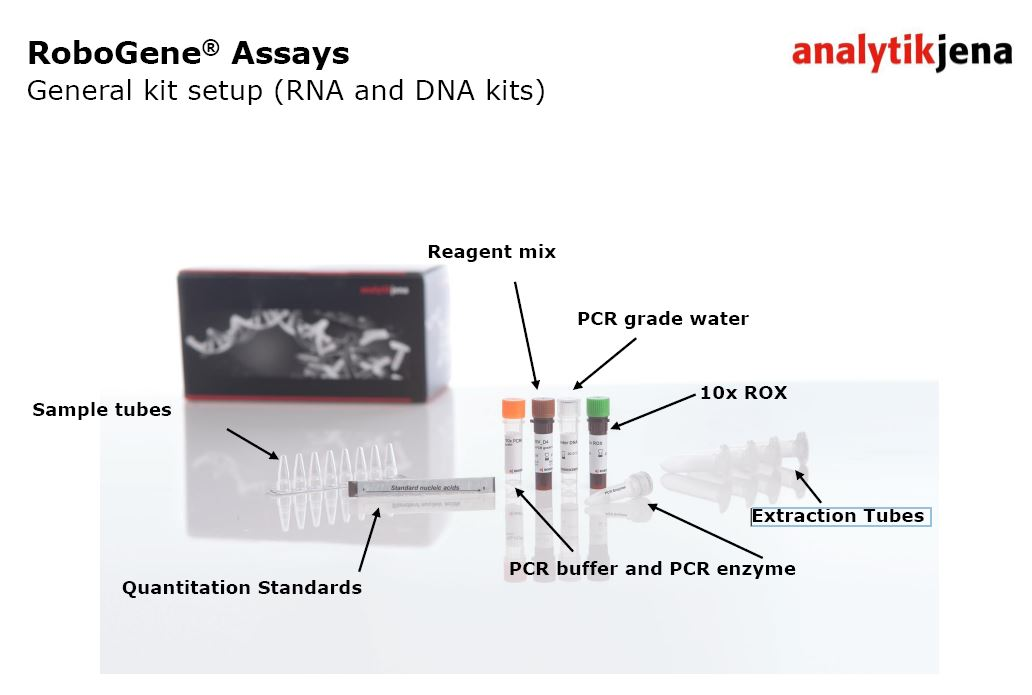 robogene assay